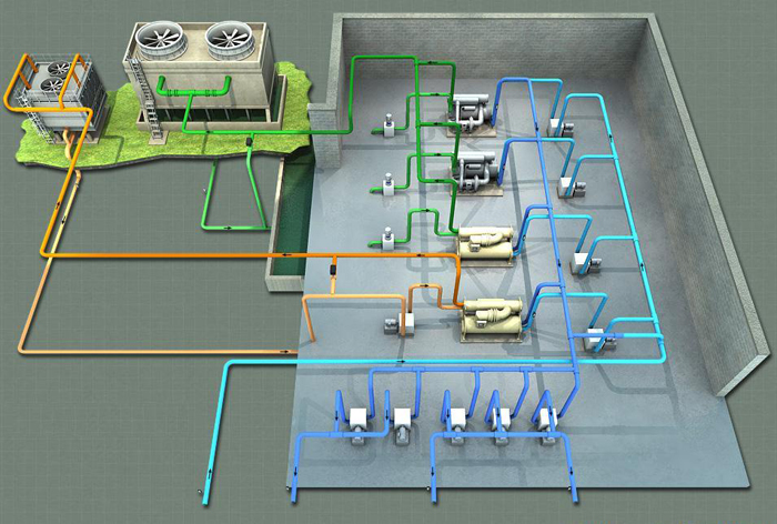 Water Cooled Chiller Circulation Plan